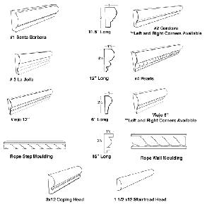 Chair Rails