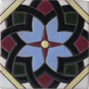 Eureka SB (2 x 2) (4 1-4 x 4 1-4) (6 1-8 x 6 1-8)
